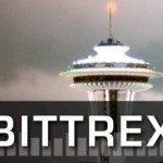 Bittrex(ビットレックス)での送金限度額を上げる方法