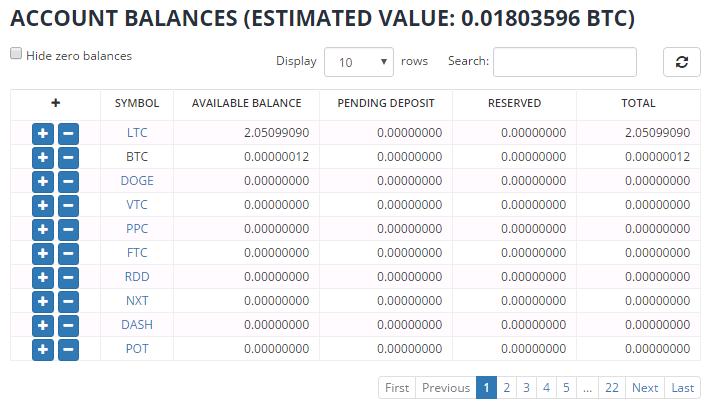 Bittrexの使い方 仮想通貨(暗号通貨)取引所の操作方法_3