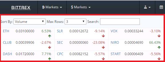 Bittrexの使い方 仮想通貨(暗号通貨)取引所の操作方法_1