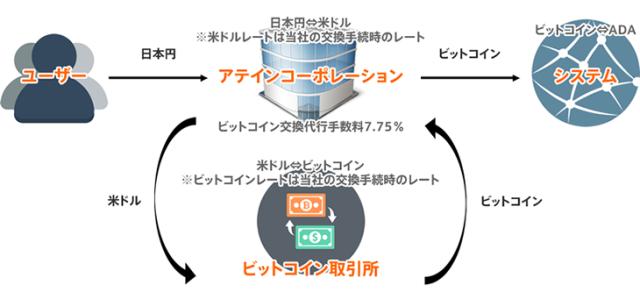 adacoin_02669_4